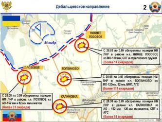 Обстрел Донбасса 1