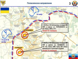 Обстрел Донбасса 2