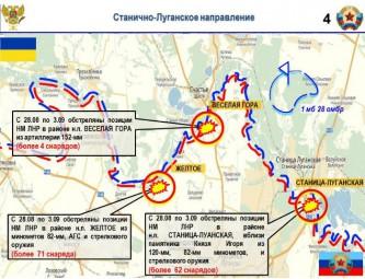 Обстрел Донбасса 3