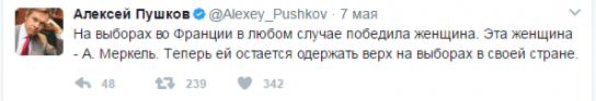 Твиттер Пушкова