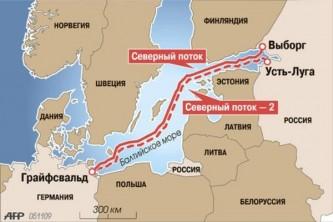 Северный поток - 2