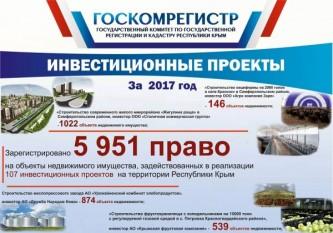 Госкомрегистр Крыма